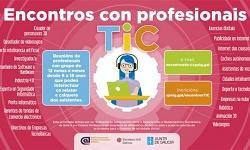 Encuentros con Profesionales TIC.