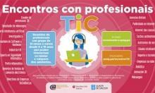 Encontros con Profesionais TIC.